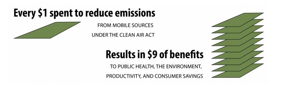 EPA-Dollar-Comparison